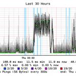 Surveiller sa latence réseau avec SmokePing