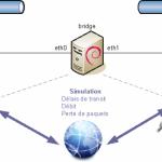 Simuler un réseau WAN entre deux réseaux LAN